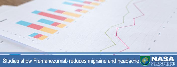 Studies Show Fremanezumab Reduces Migraine and Headache | NASA MRI Blog